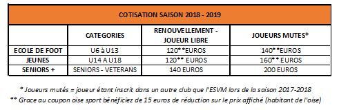 cotisation saison 2018-2019.PNG