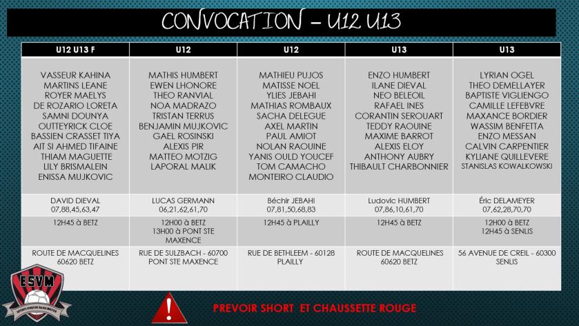 U12U13OCT