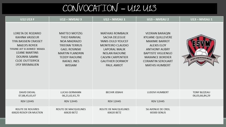 U12 U13 10 NOV